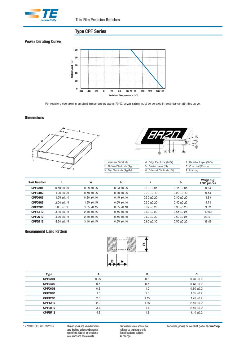1614972-3 ,TE Connectivity厂商,Thin Film Resistors - SMD CPF 1206 97R6 0.1% 25PPM 1K RL, 1614972-3 datasheet预览  第4页