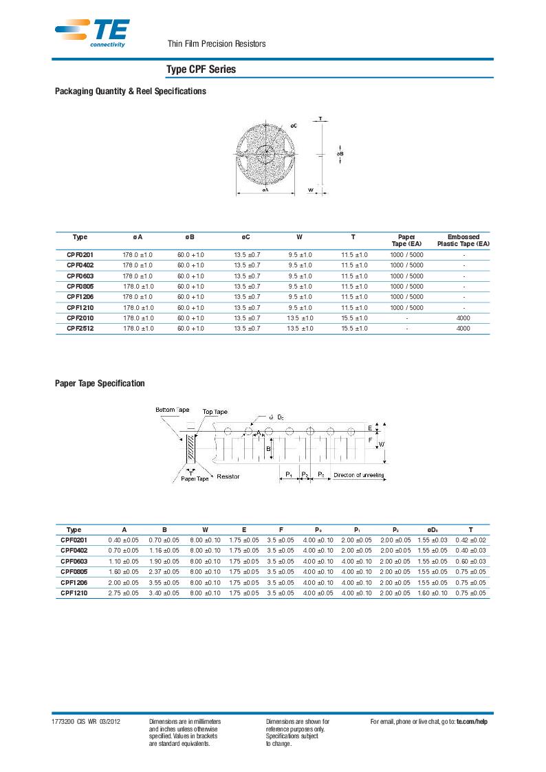 1614972-3 ,TE Connectivity厂商,Thin Film Resistors - SMD CPF 1206 97R6 0.1% 25PPM 1K RL, 1614972-3 datasheet预览  第5页