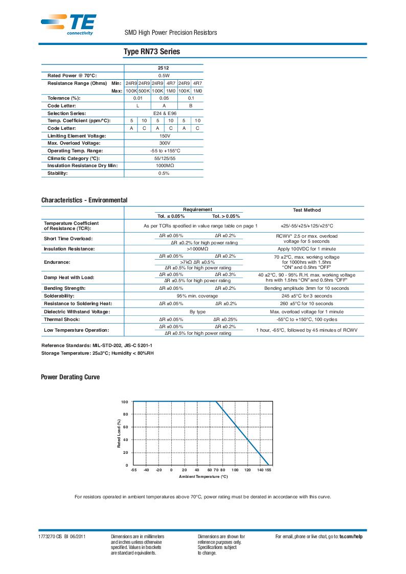 1-1614350-9 ,TE Connectivity厂商,Thin Film Resistors - SMD RN 0603 12K4 0.1% 10PPM CUT LE, 1-1614350-9 datasheet预览  第2页
