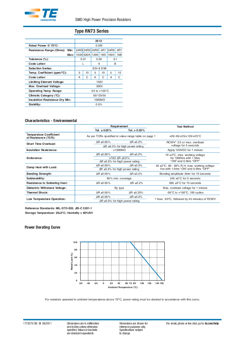1-1614610-0 ,TE Connectivity厂商,Thin Film Resistors - SMD RN 0805 56K 0.1% 10PPM 5K RL, 1-1614610-0 datasheet预览  第2页