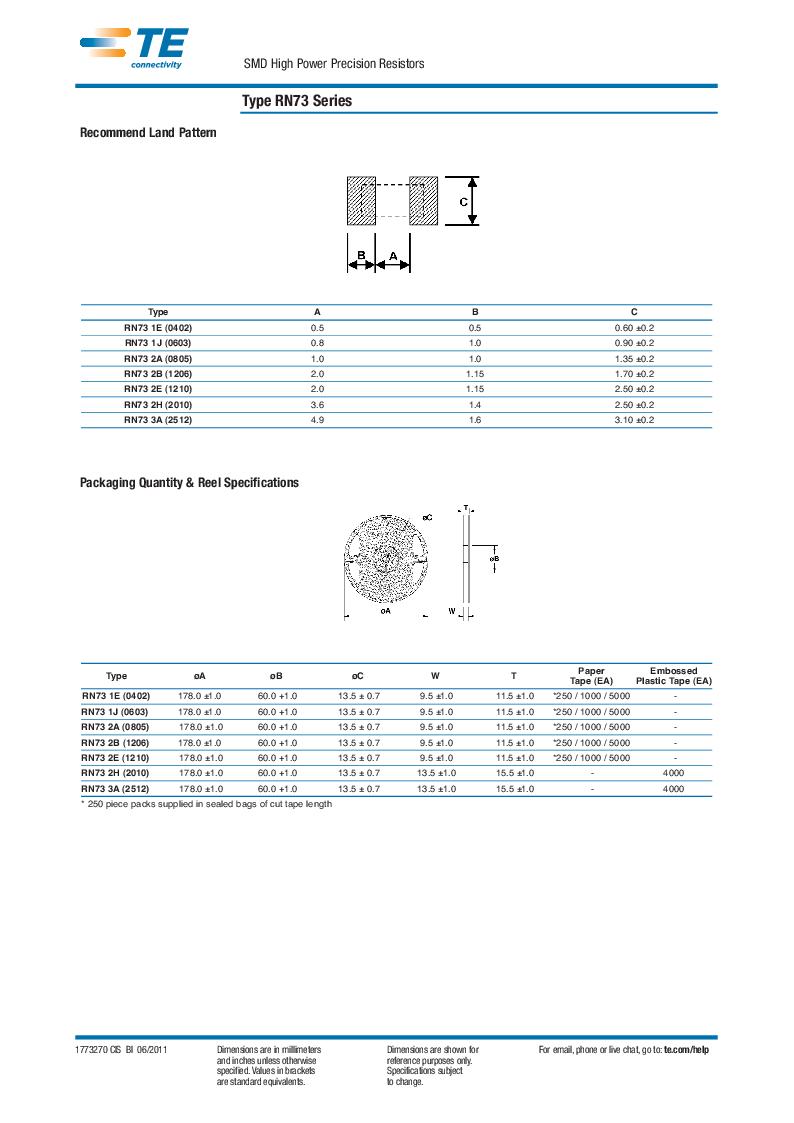 1-1614610-0 ,TE Connectivity厂商,Thin Film Resistors - SMD RN 0805 56K 0.1% 10PPM 5K RL, 1-1614610-0 datasheet预览  第4页