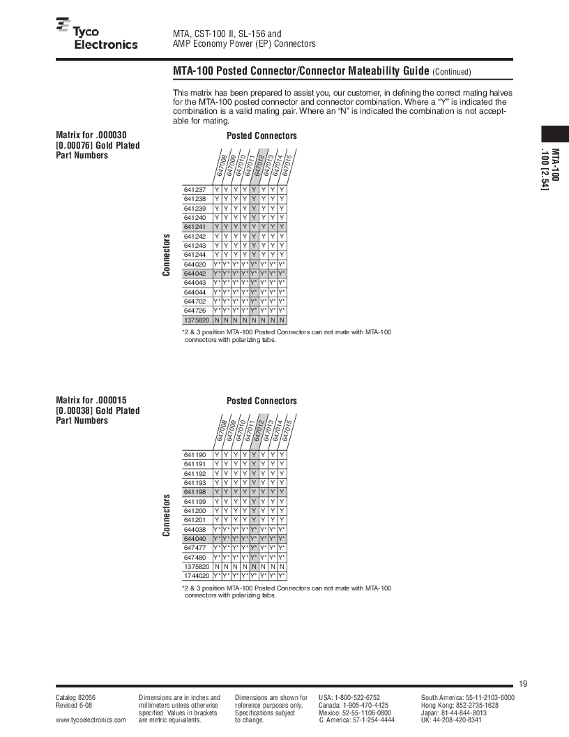 1-640455-4 ,TE Connectivity厂商,Headers & Wire Housings POLARIZED HEADER 14P Right Angle Post tin, 1-640455-4 datasheet预览  第19页