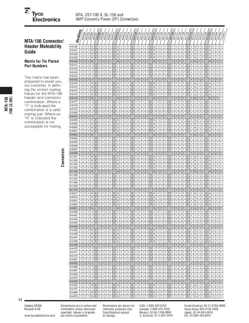 1-640455-4 ,TE Connectivity厂商,Headers & Wire Housings POLARIZED HEADER 14P Right Angle Post tin, 1-640455-4 datasheet预览  第34页