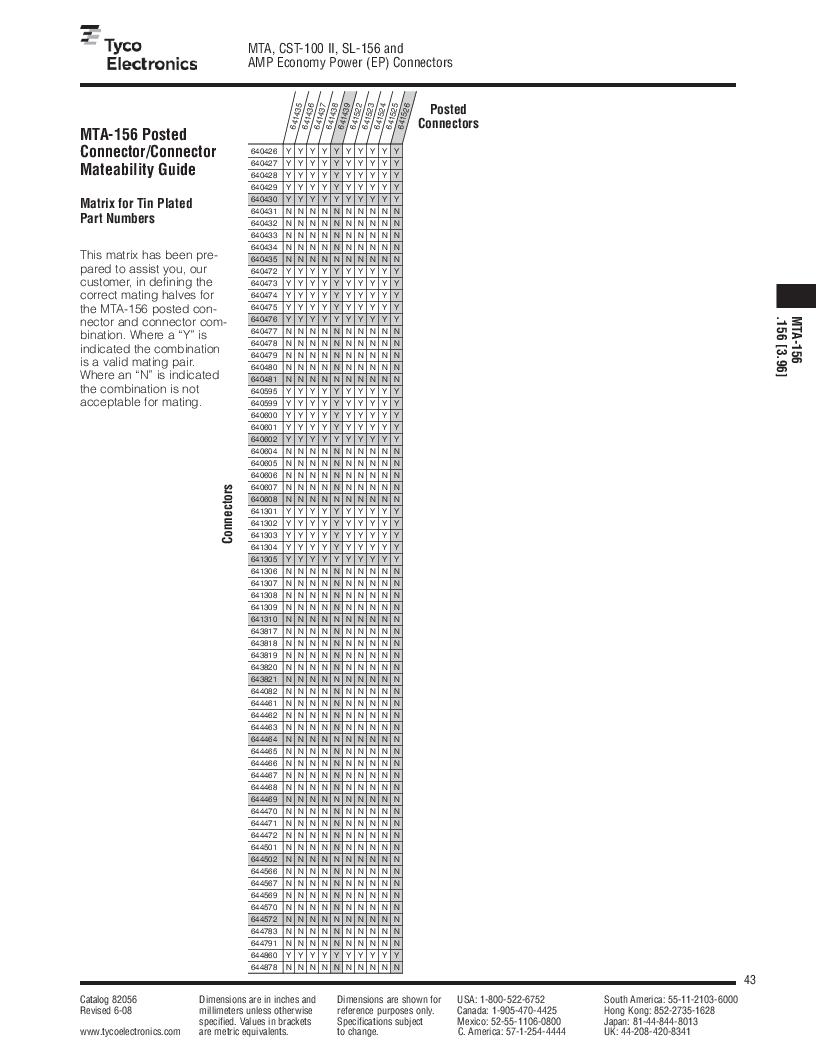 1-640455-4 ,TE Connectivity厂商,Headers & Wire Housings POLARIZED HEADER 14P Right Angle Post tin, 1-640455-4 datasheet预览  第43页