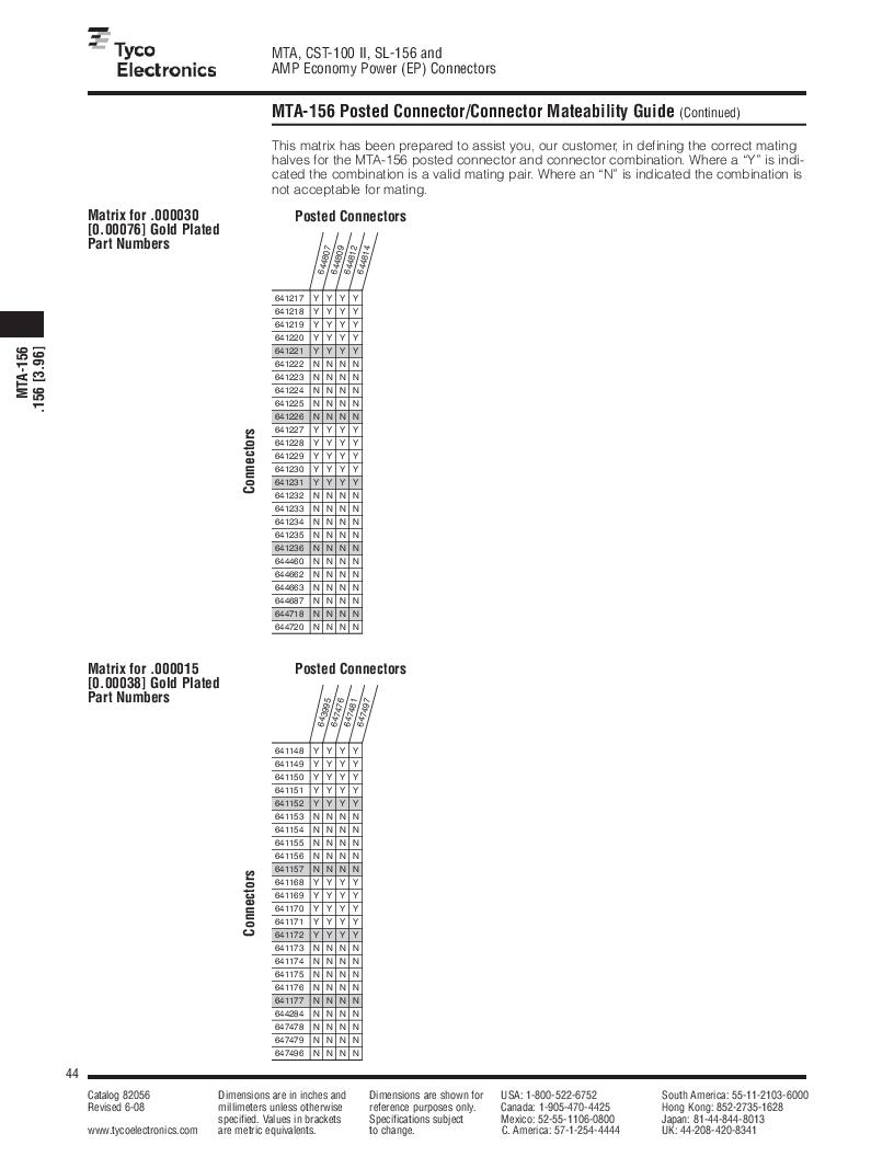 1-640455-4 ,TE Connectivity厂商,Headers & Wire Housings POLARIZED HEADER 14P Right Angle Post tin, 1-640455-4 datasheet预览  第44页