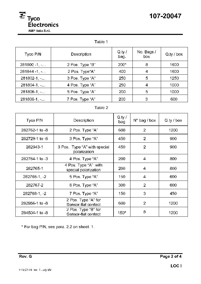 282193-1 ,TE Connectivity厂商,CONN JR PWR TIMER 5POS 5MM BLACK, 282193-1 datasheet预览  第2页