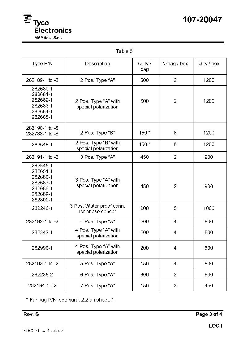 282193-1 ,TE Connectivity厂商,CONN JR PWR TIMER 5POS 5MM BLACK, 282193-1 datasheet预览  第3页