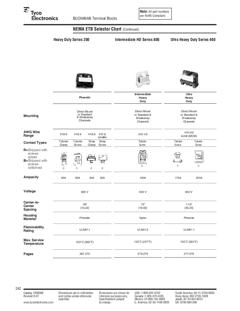 1-1437392-8 ,TE Connectivity厂商,DIN Rail Terminal Blocks TERM BLOCK END SECTION NEMA GRAY, 1-1437392-8 datasheet预览  第4页
