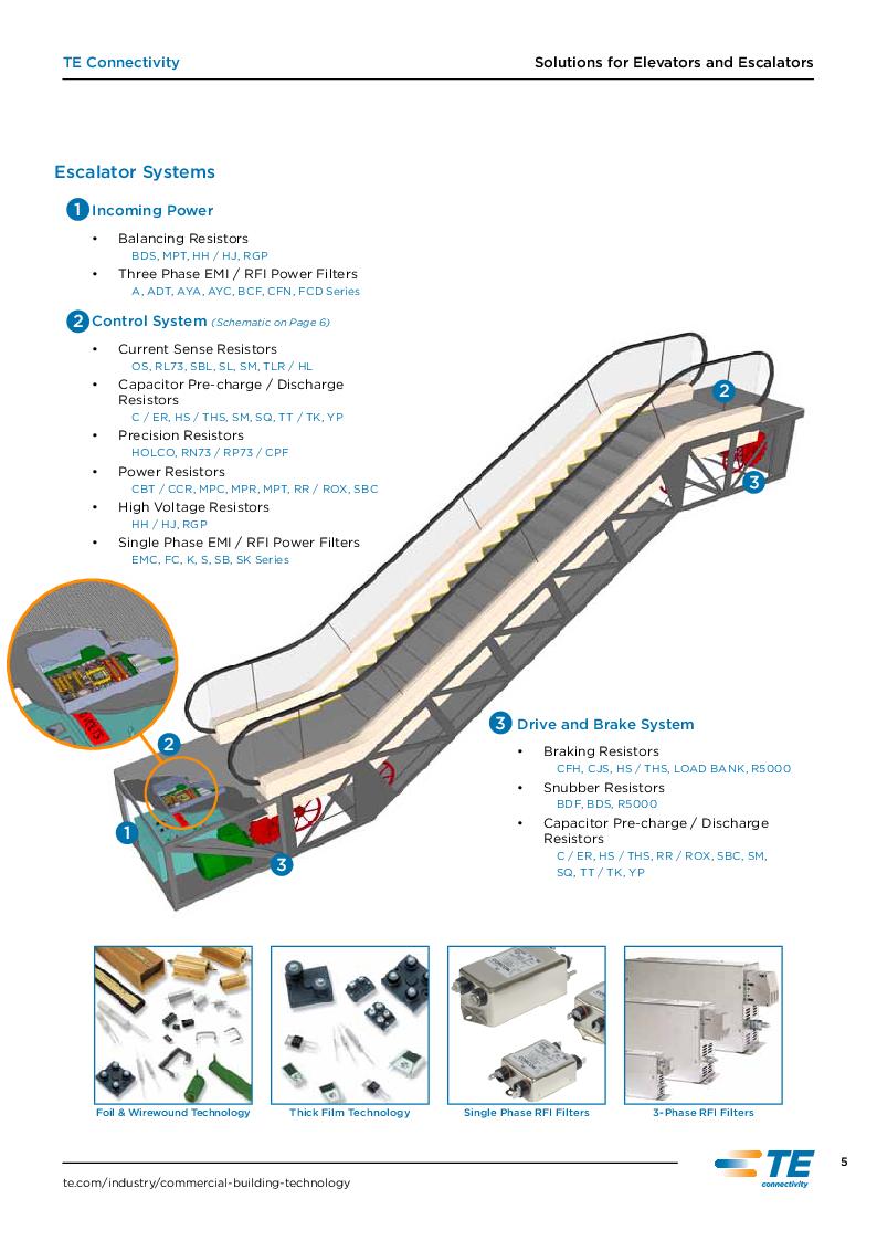 1-1614707-5 ,TE Connectivity厂商,Thin Film Resistors - SMD RN 1206 20K 0.1% 10PPM CUT LEN, 1-1614707-5 datasheet预览  第5页