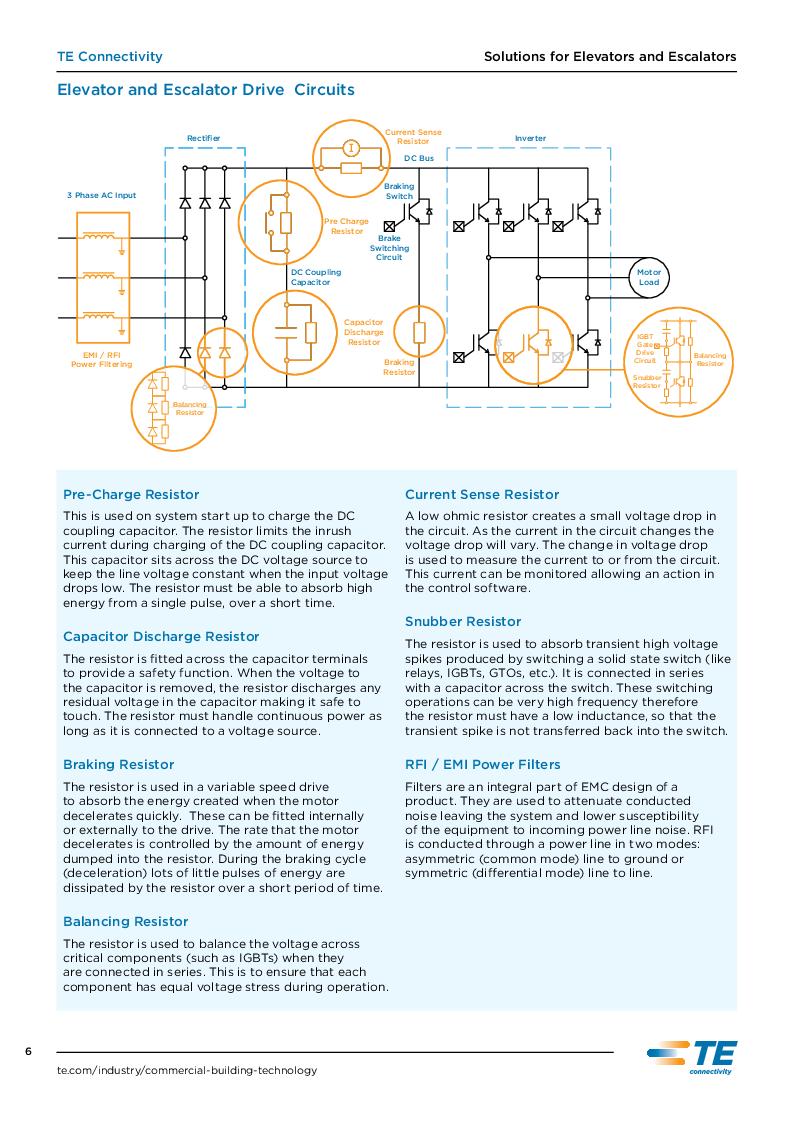 1-1614707-5 ,TE Connectivity厂商,Thin Film Resistors - SMD RN 1206 20K 0.1% 10PPM CUT LEN, 1-1614707-5 datasheet预览  第6页