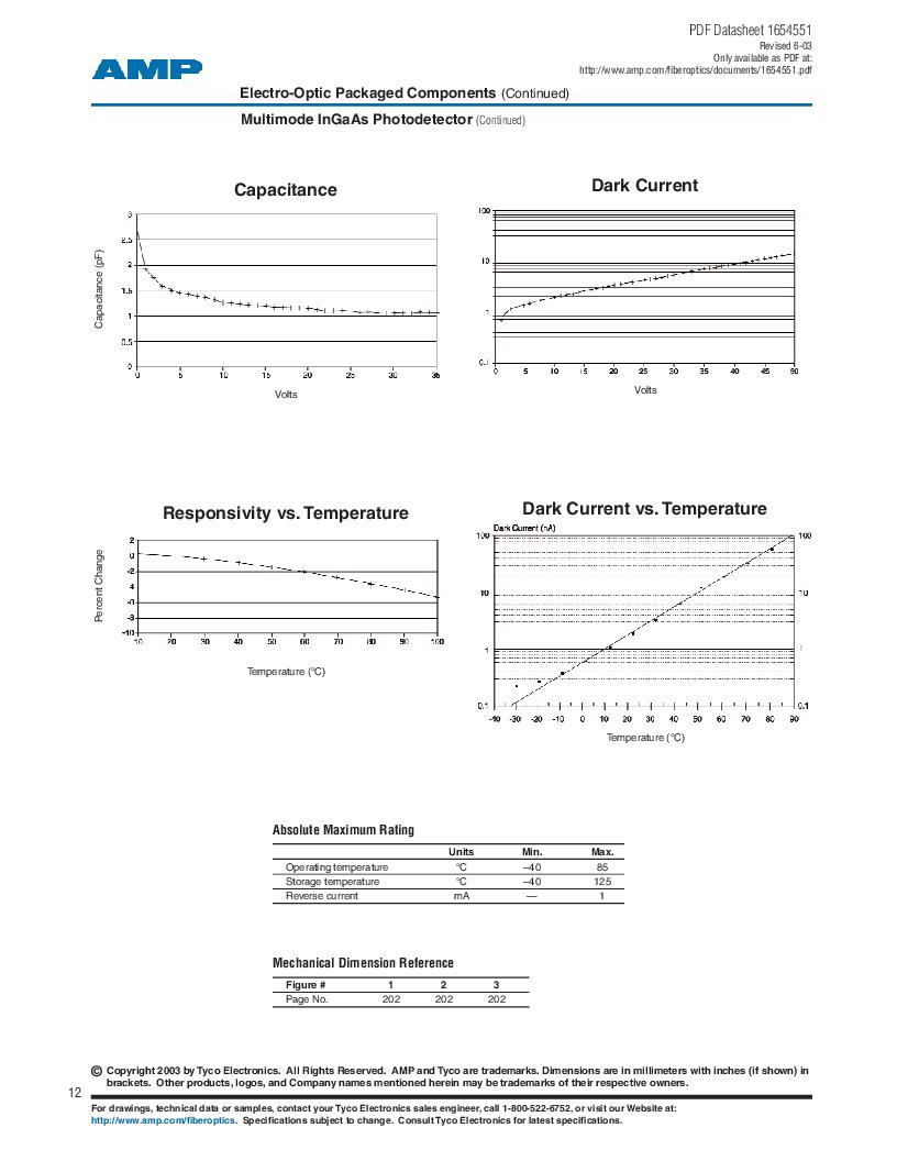 259012-1 ,TE Connectivity厂商,LED 1.3UM ST STYLE STD., 259012-1 datasheet预览  第12页