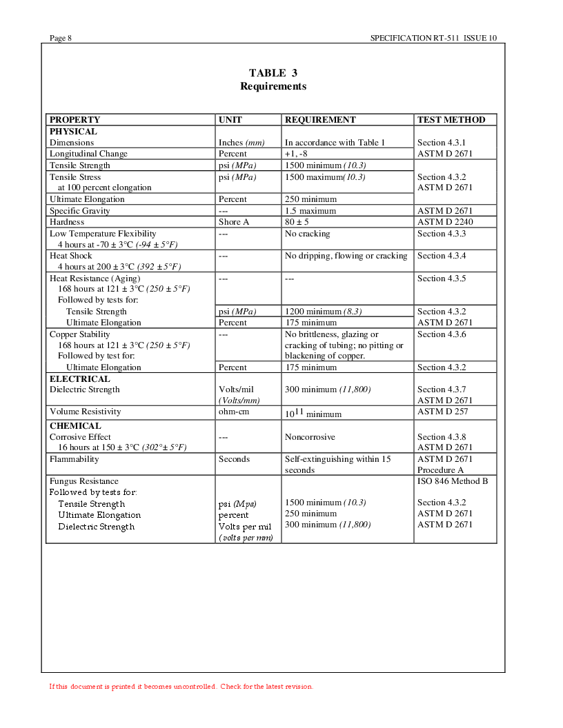 NTFR-1-1/2-0-SP-CS5445 ,TE Connectivity厂商,Heat Shrink Tubing & Sleeves PRICE PER FT, NTFR-1-1/2-0-SP-CS5445 datasheet预览  第8页