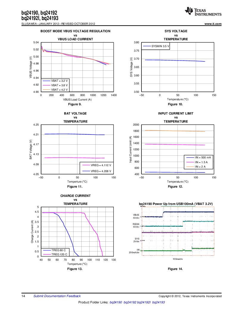 BQ24192RGET ,Texas Instruments厂商,IC USB/ADAPTOR CHARGR I2C 24VQFN, BQ24192RGET datasheet预览  第14页