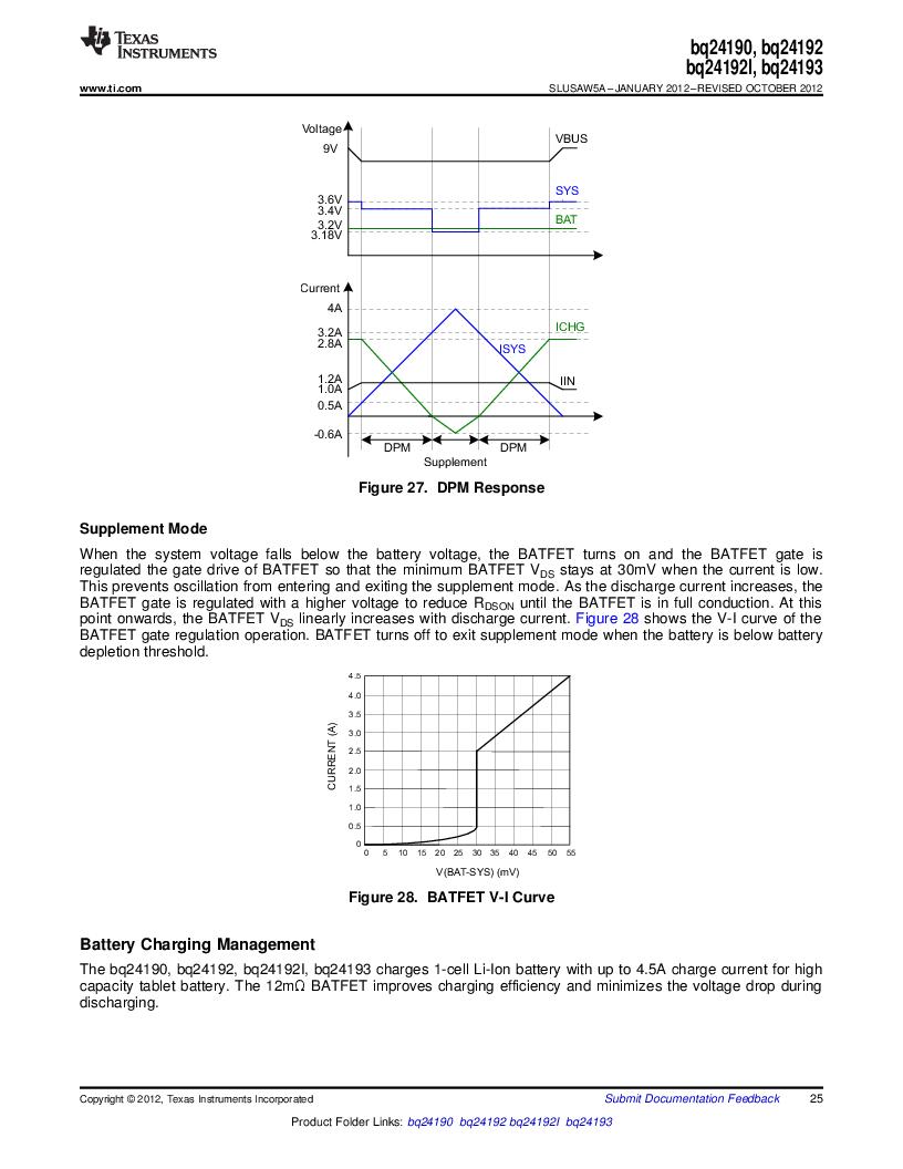 BQ24192RGET ,Texas Instruments厂商,IC USB/ADAPTOR CHARGR I2C 24VQFN, BQ24192RGET datasheet预览  第25页