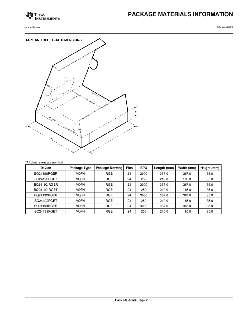 BQ24192RGET ,Texas Instruments厂商,IC USB/ADAPTOR CHARGR I2C 24VQFN, BQ24192RGET datasheet预览  第42页