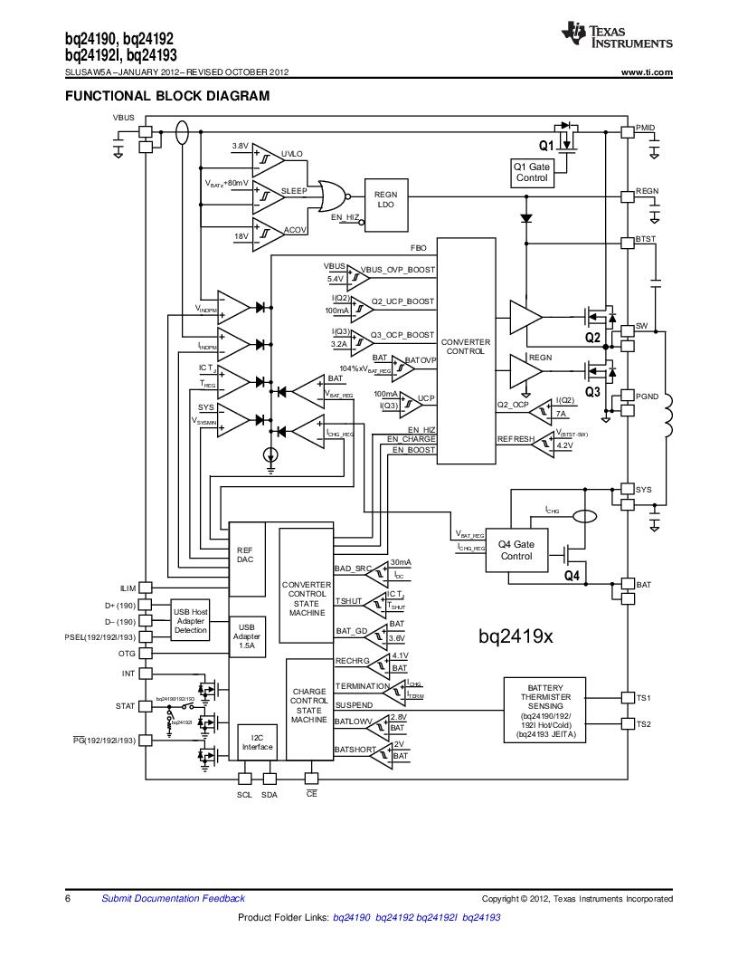 BQ24192RGET ,Texas Instruments厂商,IC USB/ADAPTOR CHARGR I2C 24VQFN, BQ24192RGET datasheet预览  第6页