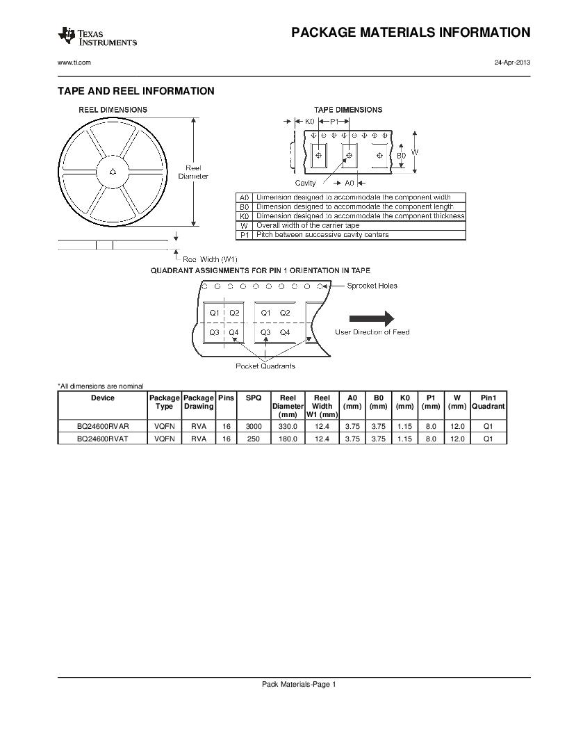 BQ24600RVAR ,Texas Instruments厂商,IC SYNC SW-MODE BAT CHRGR 16VQFN, BQ24600RVAR datasheet预览  第29页