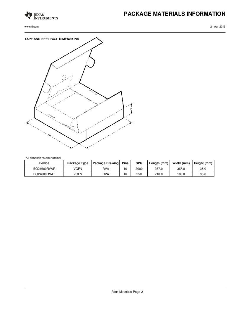 BQ24600RVAR ,Texas Instruments厂商,IC SYNC SW-MODE BAT CHRGR 16VQFN, BQ24600RVAR datasheet预览  第30页