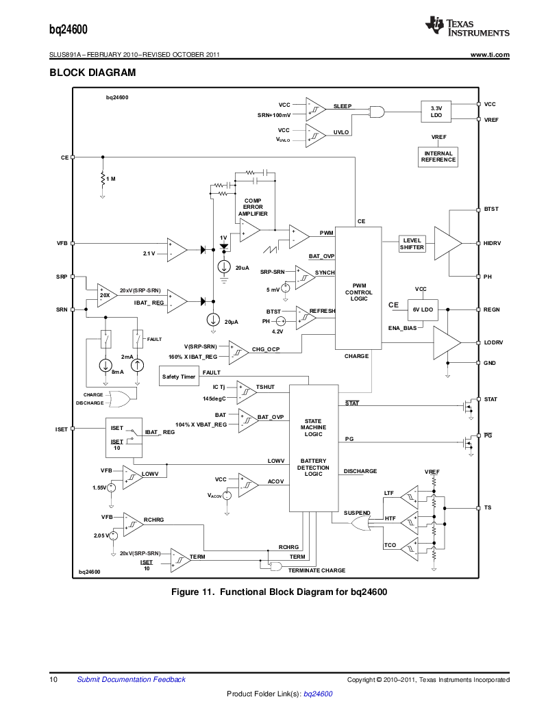 BQ24600RVAR ,Texas Instruments厂商,IC SYNC SW-MODE BAT CHRGR 16VQFN, BQ24600RVAR datasheet预览  第10页