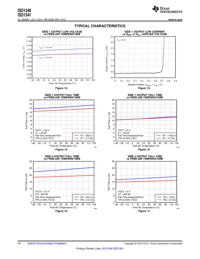 ISO1541D ,Texas Instruments厂商,ISOL BIDIR I2C LP 8SOIC, ISO1541D datasheet预览  第14页