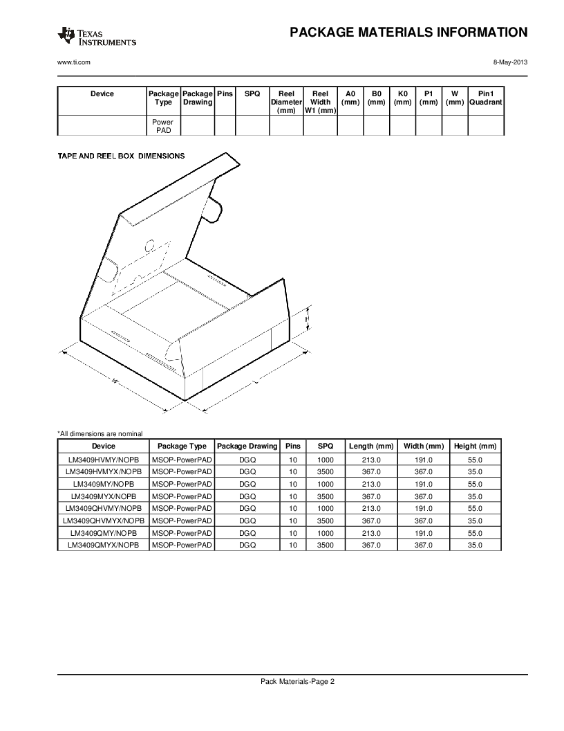 LM3409HVMY/NOPB ,Texas Instruments厂商,LED Drivers PFET BUCK CONTROLLER, LM3409HVMY/NOPB datasheet预览  第40页