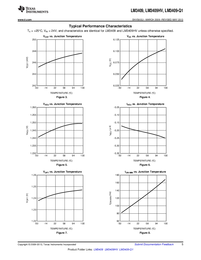 LM3409HVMY/NOPB ,Texas Instruments厂商,LED Drivers PFET BUCK CONTROLLER, LM3409HVMY/NOPB datasheet预览  第5页