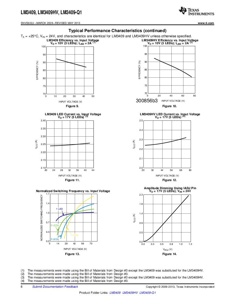 LM3409HVMY/NOPB ,Texas Instruments厂商,LED Drivers PFET BUCK CONTROLLER, LM3409HVMY/NOPB datasheet预览  第6页