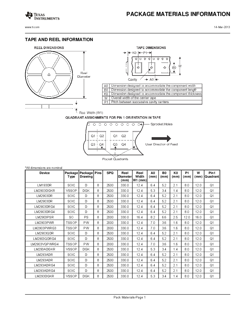 LM393AD ,Texas Instruments厂商,IC DUAL DIFF COMPARATOR 8-SOIC, LM393AD datasheet预览  第14页