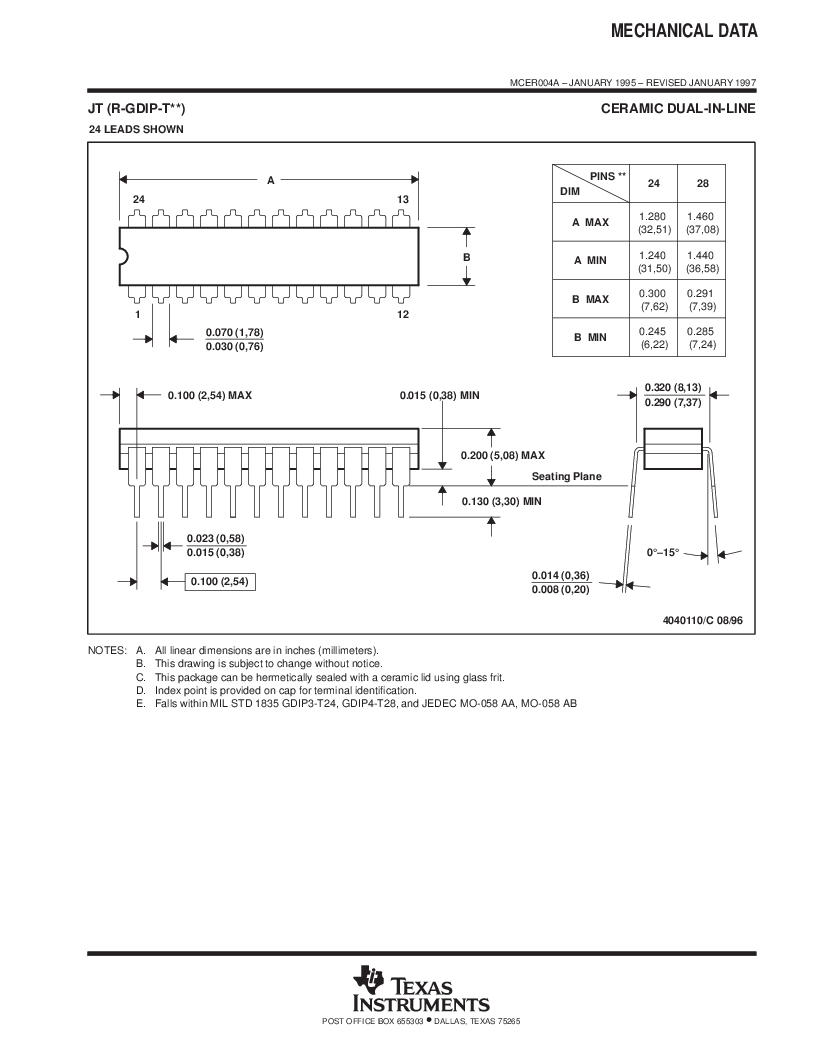 5962-9155301MKA ,Texas Instruments厂商,Octal Bus Transceivers And Registers With 3-State Outputs 24-CFP -55 to 125, 5962-9155301MKA datasheet预览  第12页