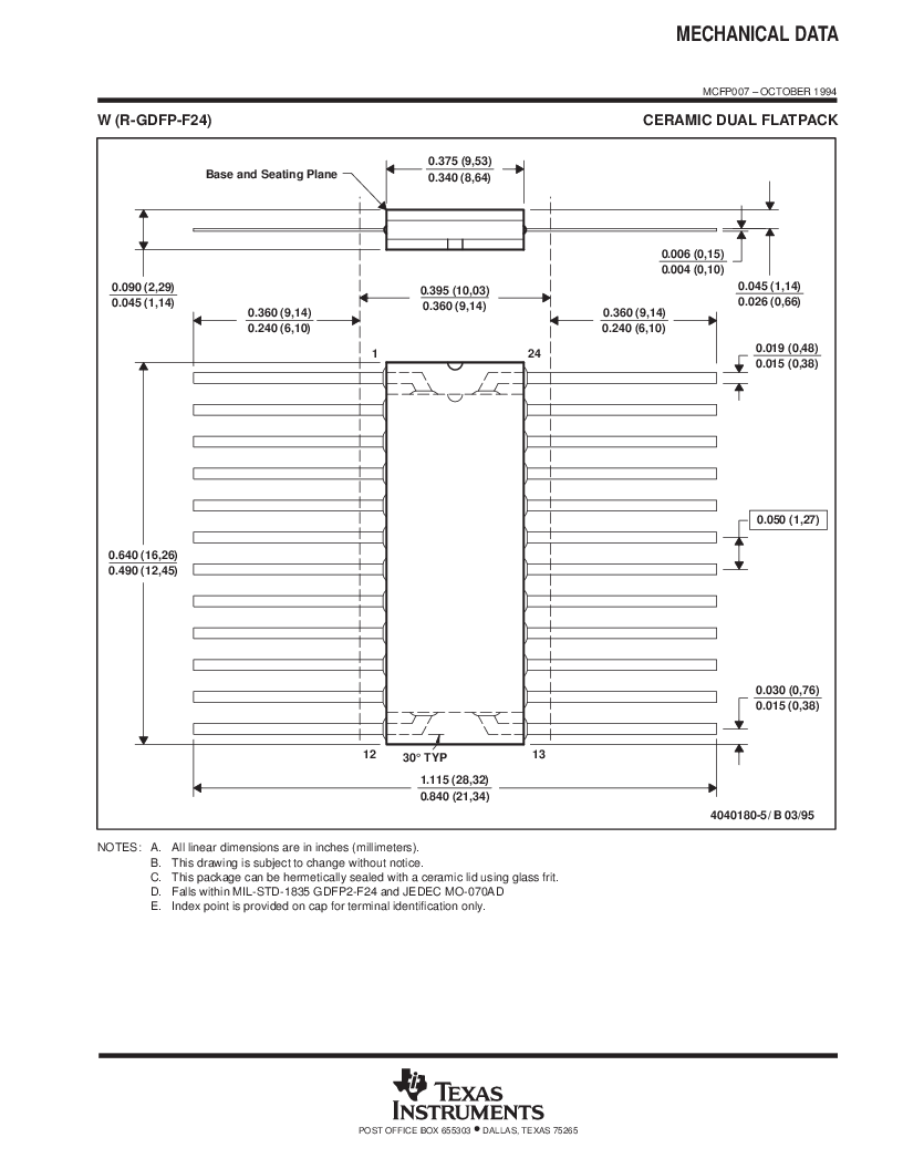 5962-9155301MKA ,Texas Instruments厂商,Octal Bus Transceivers And Registers With 3-State Outputs 24-CFP -55 to 125, 5962-9155301MKA datasheet预览  第13页