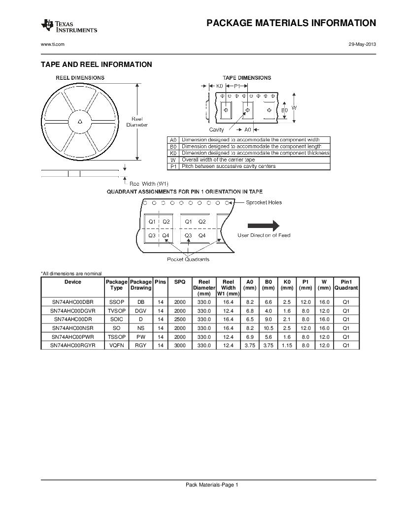 SN74AHC00PW ,Texas Instruments厂商,IC QUAD 2IN POS-NAND GATE14TSSOP, SN74AHC00PW datasheet预览  第11页