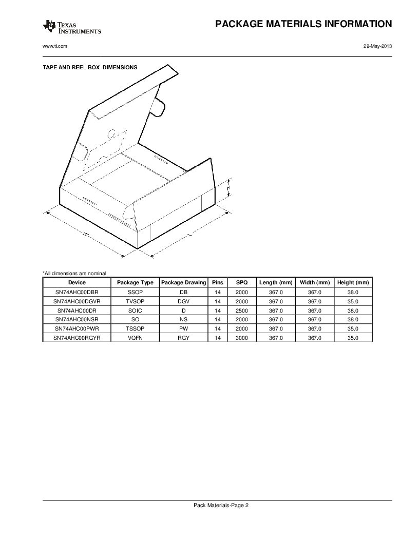 SN74AHC00PW ,Texas Instruments厂商,IC QUAD 2IN POS-NAND GATE14TSSOP, SN74AHC00PW datasheet预览  第12页
