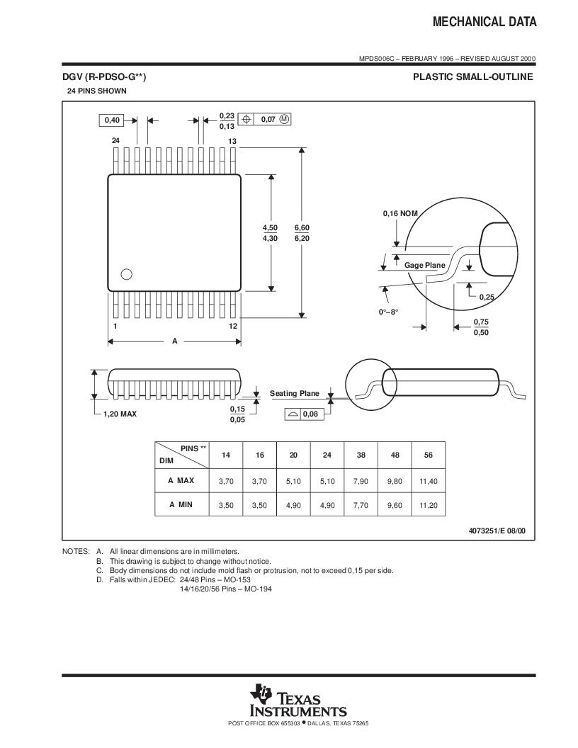 SN74AHC00PW ,Texas Instruments厂商,IC QUAD 2IN POS-NAND GATE14TSSOP, SN74AHC00PW datasheet预览  第17页
