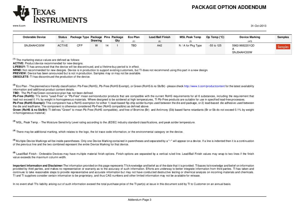 SN74AHC00PW ,Texas Instruments厂商,IC QUAD 2IN POS-NAND GATE14TSSOP, SN74AHC00PW datasheet预览  第9页