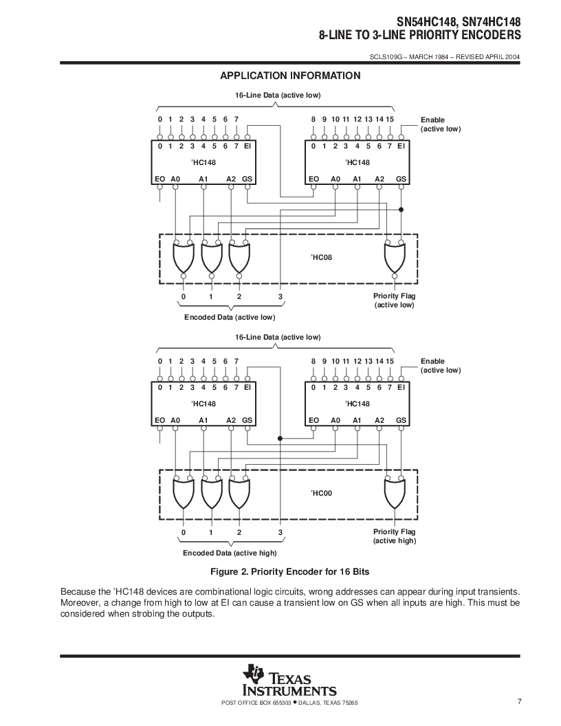 SN74HC148N ,Texas Instruments厂商,IC 8-TO-3 PRIORITY ENCOD 16-DIP, SN74HC148N datasheet预览  第7页