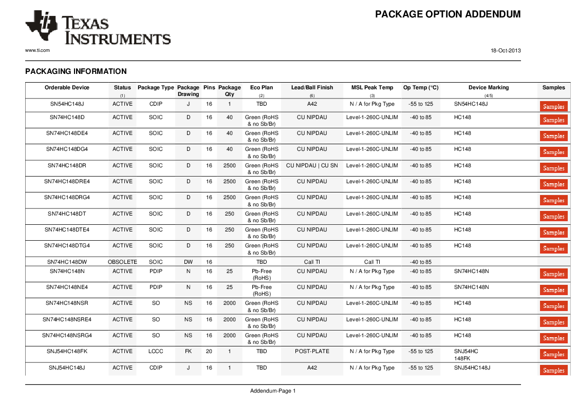 SN74HC148N ,Texas Instruments厂商,IC 8-TO-3 PRIORITY ENCOD 16-DIP, SN74HC148N datasheet预览  第8页