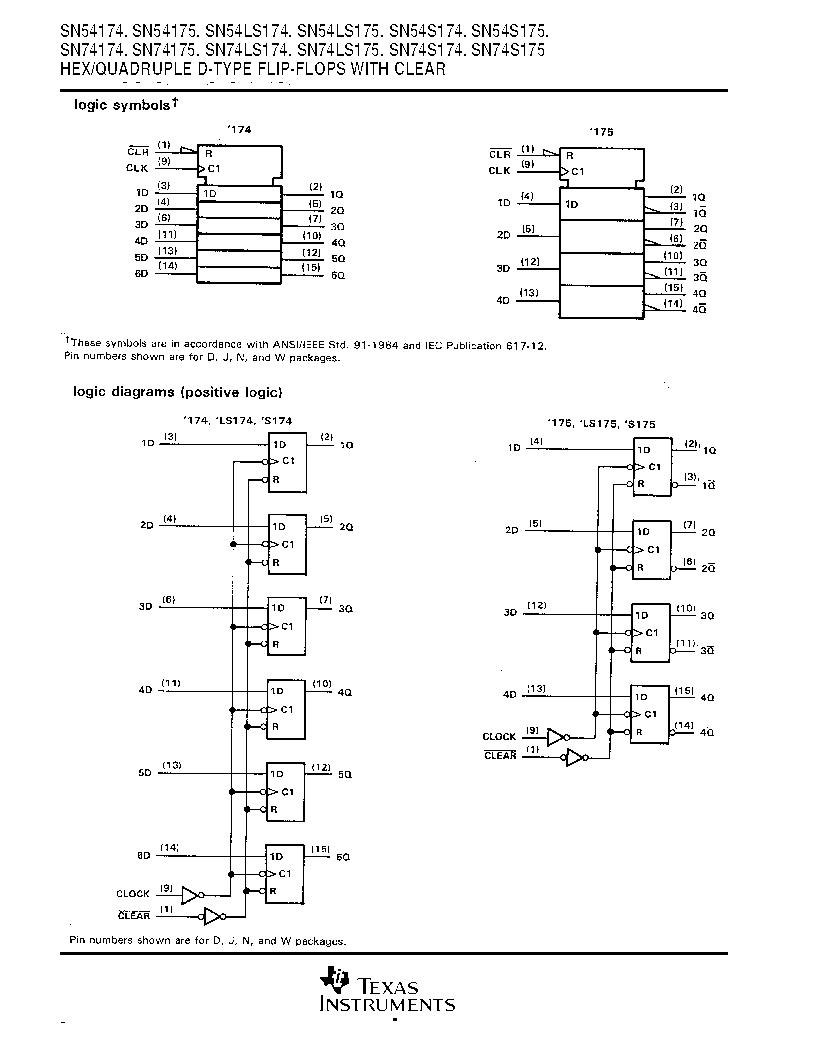 sn74ls175j pdf下载,texas