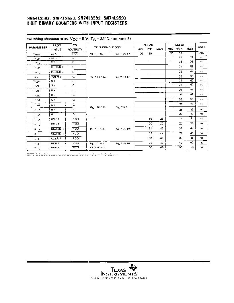 SN74LS592NSR ,Texas Instruments厂商,IC COUNTER BIN W/REG 8BIT 16SOP, SN74LS592NSR datasheet预览  第8页