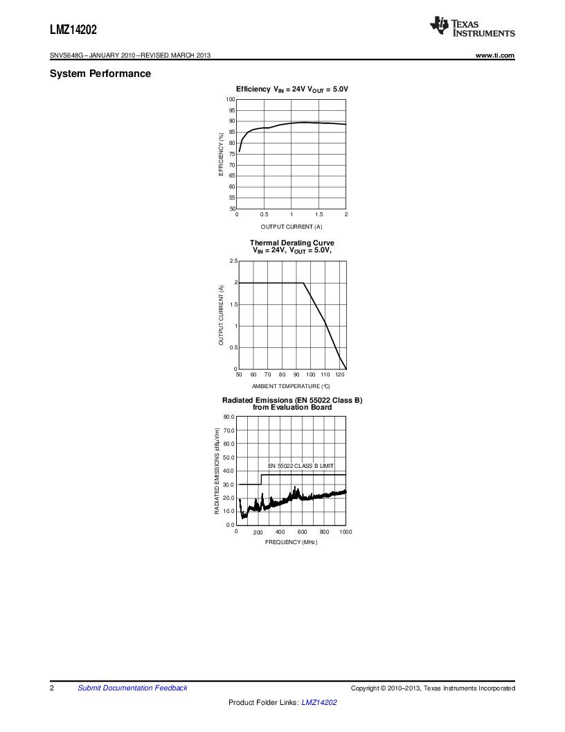 LMZ14202TZ-ADJ/NOPB ,Texas Instruments厂商,DC/DC Switching Converters 42V,2A PWR MODULE, LMZ14202TZ-ADJ/NOPB datasheet预览  第2页
