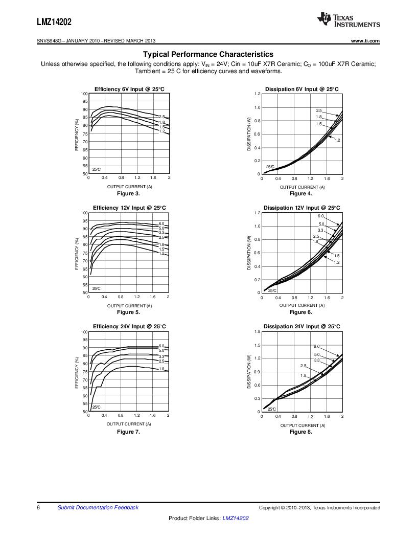 LMZ14202TZ-ADJ/NOPB ,Texas Instruments厂商,DC/DC Switching Converters 42V,2A PWR MODULE, LMZ14202TZ-ADJ/NOPB datasheet预览  第6页