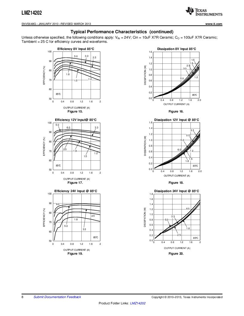 LMZ14202TZ-ADJ/NOPB ,Texas Instruments厂商,DC/DC Switching Converters 42V,2A PWR MODULE, LMZ14202TZ-ADJ/NOPB datasheet预览  第8页