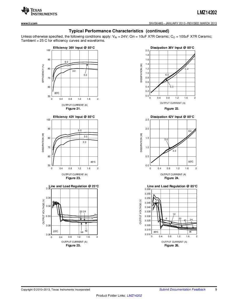 LMZ14202TZ-ADJ/NOPB ,Texas Instruments厂商,DC/DC Switching Converters 42V,2A PWR MODULE, LMZ14202TZ-ADJ/NOPB datasheet预览  第9页