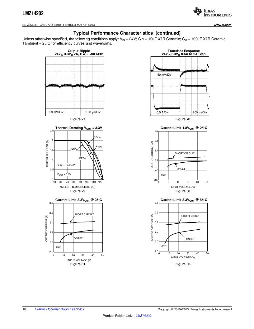 LMZ14202TZ-ADJ/NOPB ,Texas Instruments厂商,DC/DC Switching Converters 42V,2A PWR MODULE, LMZ14202TZ-ADJ/NOPB datasheet预览  第10页