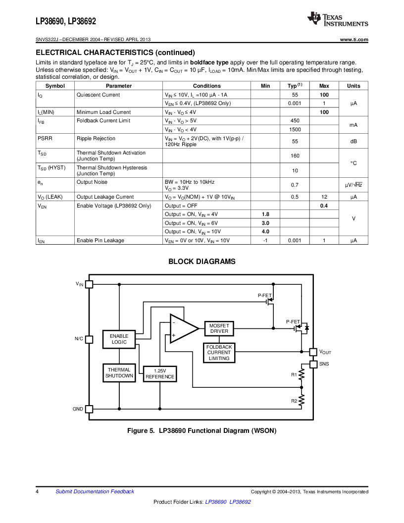 LP38692SD-1.8/NOPB ,Texas Instruments厂商,1A Low Dropout CMOS Linear Regulators, Stable with Ceramic Output Capacitors 6-WSON -40 to 125, LP38692SD-1.8/NOPB datasheet预览  第4页