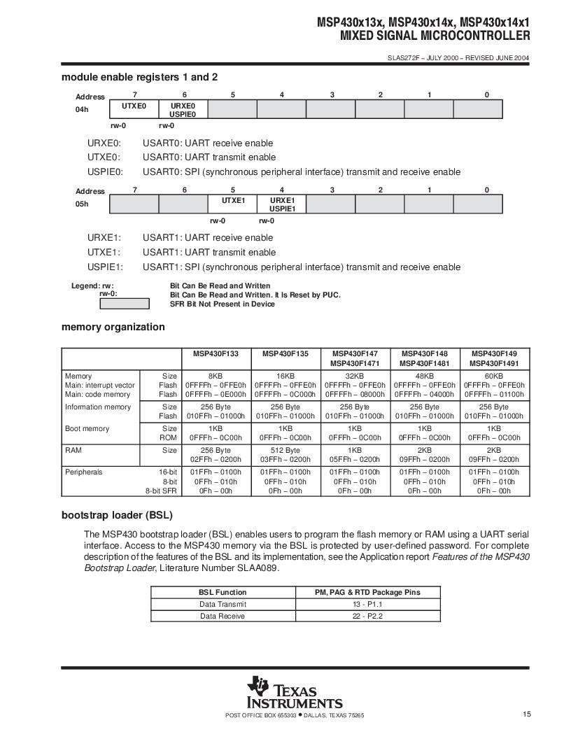 MSP430F147IPMR-KAM ,Texas Instruments厂商,16-Bit Ultra-Low-Power Microcontroller, 32 kB Flash, 1KB RAM, 12 bit ADC, 2 USARTs, HW multiplier 64-LQFP -40 to 85, MSP430F147IPMR-KAM datasheet预览  第15页