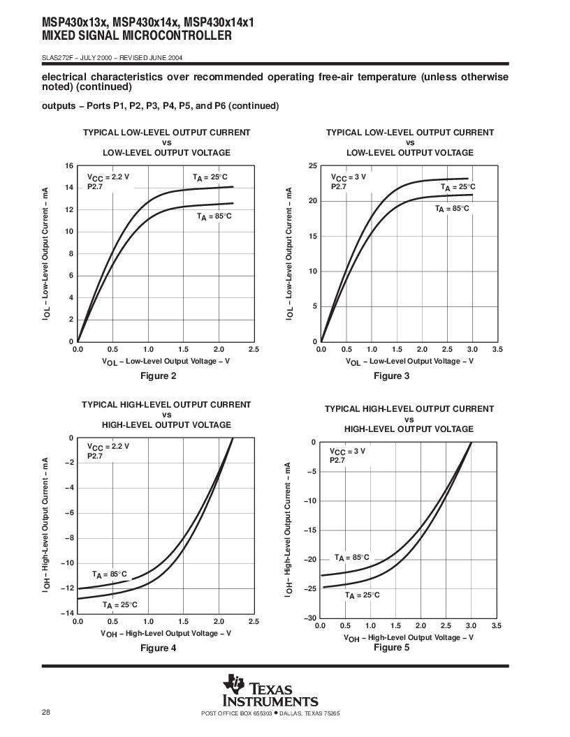 MSP430F147IPMR-KAM ,Texas Instruments厂商,16-Bit Ultra-Low-Power Microcontroller, 32 kB Flash, 1KB RAM, 12 bit ADC, 2 USARTs, HW multiplier 64-LQFP -40 to 85, MSP430F147IPMR-KAM datasheet预览  第28页