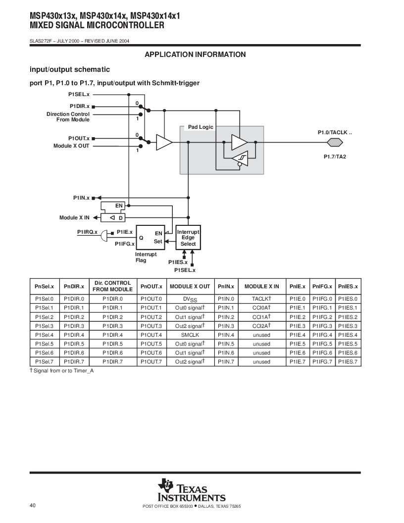 MSP430F147IPMR-KAM ,Texas Instruments厂商,16-Bit Ultra-Low-Power Microcontroller, 32 kB Flash, 1KB RAM, 12 bit ADC, 2 USARTs, HW multiplier 64-LQFP -40 to 85, MSP430F147IPMR-KAM datasheet预览  第40页