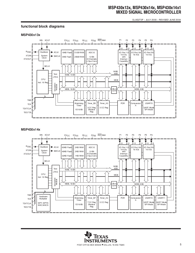 MSP430F147IPMR-KAM ,Texas Instruments厂商,16-Bit Ultra-Low-Power Microcontroller, 32 kB Flash, 1KB RAM, 12 bit ADC, 2 USARTs, HW multiplier 64-LQFP -40 to 85, MSP430F147IPMR-KAM datasheet预览  第5页