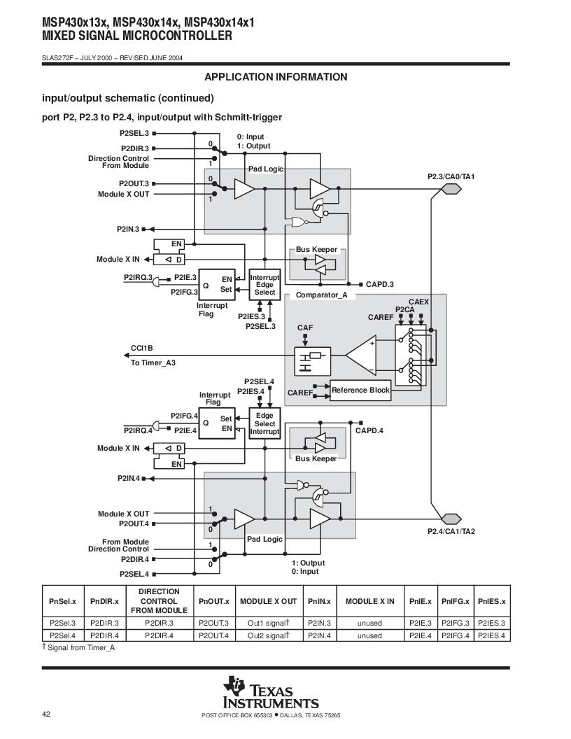 MSP430F147IPMR-KAM ,Texas Instruments厂商,16-Bit Ultra-Low-Power Microcontroller, 32 kB Flash, 1KB RAM, 12 bit ADC, 2 USARTs, HW multiplier 64-LQFP -40 to 85, MSP430F147IPMR-KAM datasheet预览  第42页