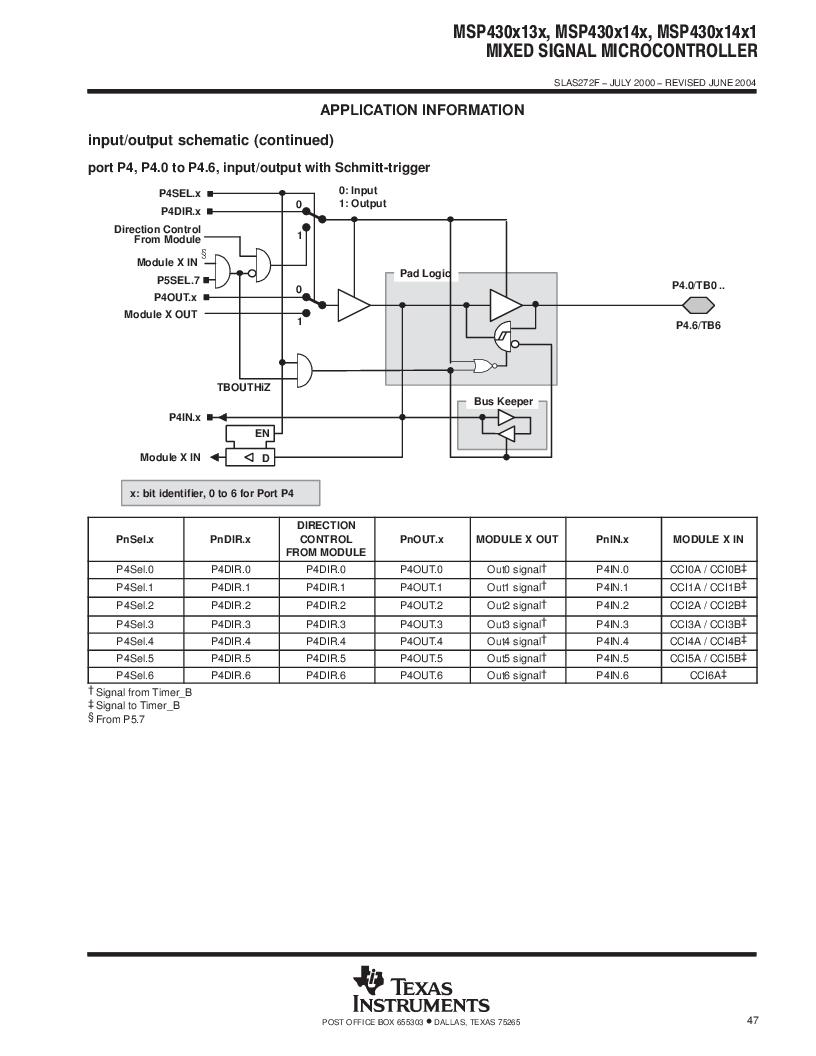 MSP430F147IPMR-KAM ,Texas Instruments厂商,16-Bit Ultra-Low-Power Microcontroller, 32 kB Flash, 1KB RAM, 12 bit ADC, 2 USARTs, HW multiplier 64-LQFP -40 to 85, MSP430F147IPMR-KAM datasheet预览  第47页